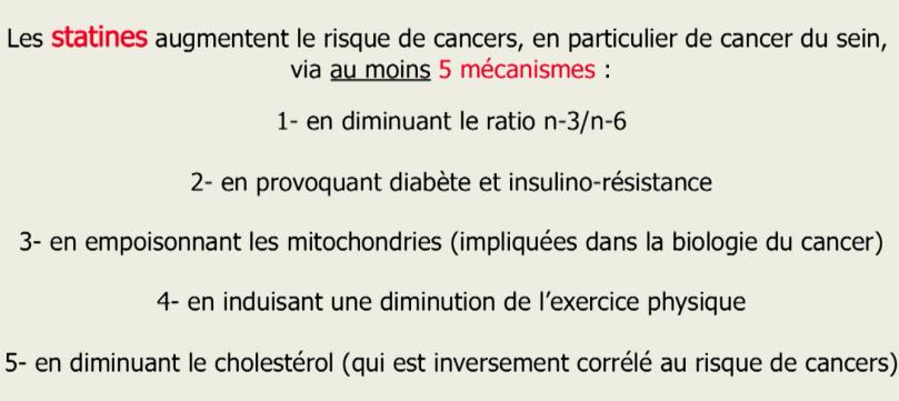 Les statines augmentent les risques de cancer - 5 mécanismes